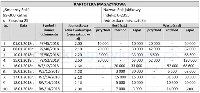KARTOTEKA-MAGAZYNOWA-ROZWIAZANIE