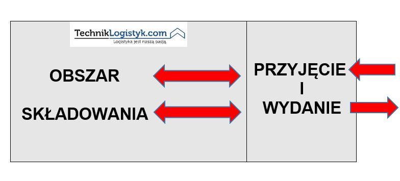 UKŁAD-WORKOWY-CZ2